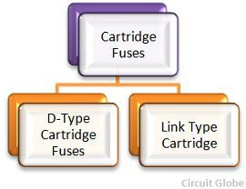 types-of-fuses-3