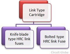 types-of-fuses-4