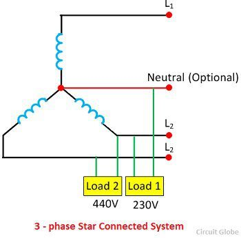 What is Three Phase System? Definition & Types - Circuit Globe  Phase Circuit Diagram on ac circuit diagrams, basic motor controls diagrams, battery circuit diagrams, control circuit diagrams, 3 phase circuit examples, 3 light circuit diagrams, inverter circuit diagrams, 240 volt circuit diagrams, 3 phase coil diagrams, 3 phase schematic diagrams, current circuit diagrams, dc circuit diagrams, electric circuit diagrams,