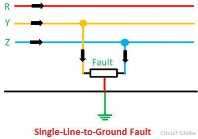 Double-Line-to-ground-fault
