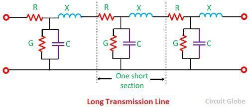 Long-transmission-line
