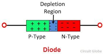 diode-image