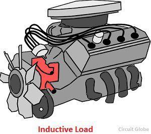 inductive-load