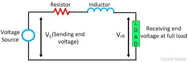 line-regulation-image-1