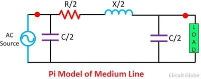medium-transmission-line-T-model