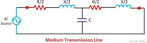 short and medium transmission lines Transmission lines: example problem a 220-kv, 150 mva, 60-hz, three-phase transmission line is 140 km long  transmission line would normally be considered a medium-length transmission line, we will treat it as short line: a) what is series impedance and shunt impedance of the transmission line b) what is the sending end voltage if the line.