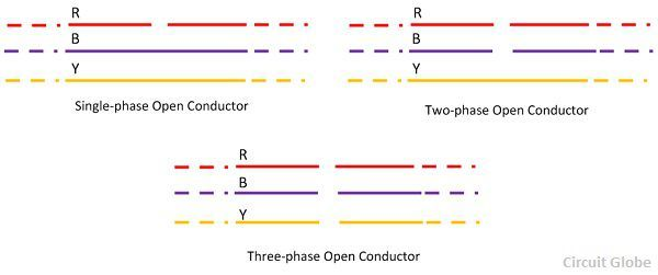 open-conductor-fault