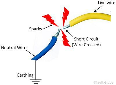 difference between short circuit overload comparison chart the magnitude of the short circuit current becomes thousands time larger than the normal current during the short circuit the voltage at the fault point