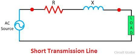 short and medium transmission lines Medium transmission line voltage:in short transmission line calculations the  effects attic line capacitance are neglected because such lines have smaller.