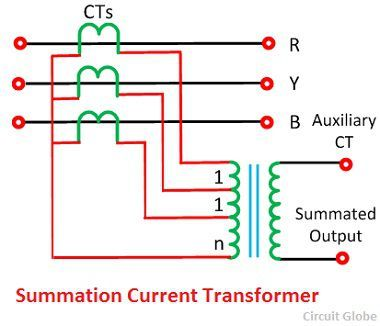 What Is Summation Current Transformer Definition Types Circuit
