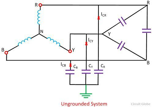 ungrounded-three-phase-system