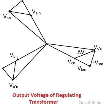 output-voltage-of-regulating-transformer