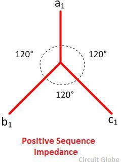 positive-sequence-impedance