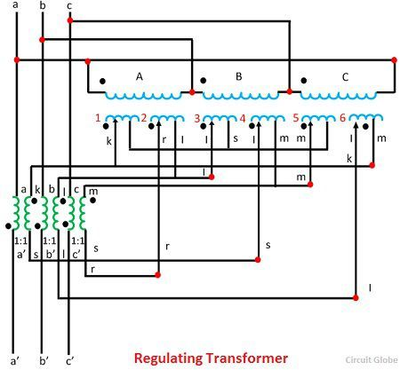 regulating-transformer