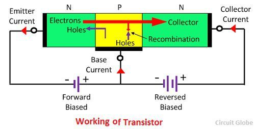 transistor-working-principle