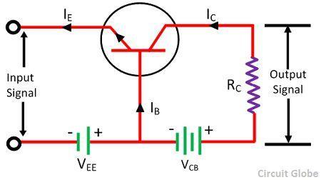 trnasistor-as-an-amplifier