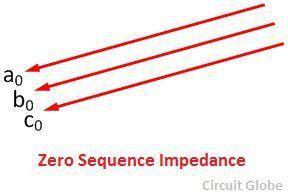 zero-sequence-impedance