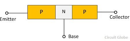 Block-diagram-pnp-transistor