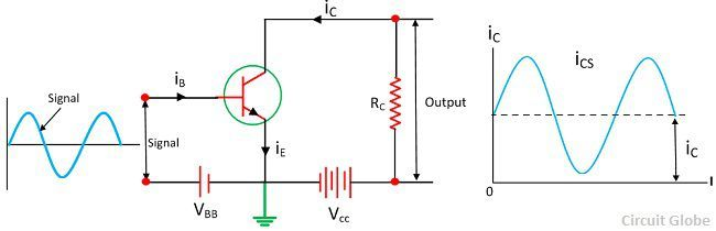 common-amplifier-emitter