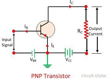 common-emitter-configuration-image-2