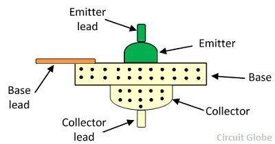 fabrication-of-transistor-figure