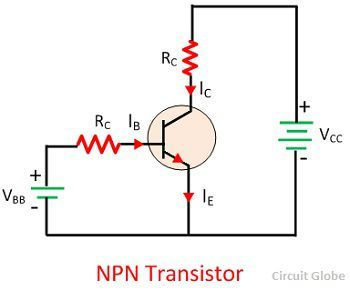 what is npn transistor definition construction working rh circuitglobe com transistor circuit diagram of 2sa1943 and 2sc5200 transistor circuit diagram symbol