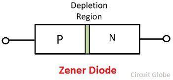 Zener-diode
