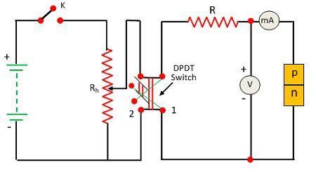votl-ampere-circuit