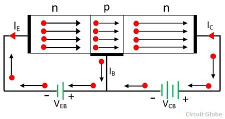 Pnp Transistor moreover Explorons Les Transistors Bipolaires besides File PNP BJT   Structure  26 circuit additionally 2N3904 besides Pl11093. on npn transistor symbol