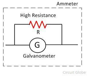 ammeter-as-a-galvanometer