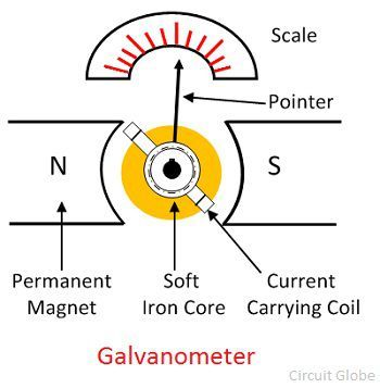 Difference Between Galvanometer Ammeter With Comparison Chart