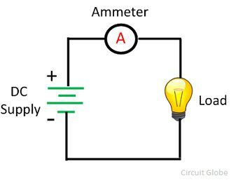 difference between ammeter \u0026 voltmeter (with comparison IGBT Tester Circuit Diagram