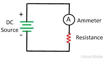circuit-of-ammeter