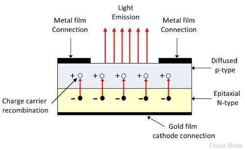 cross-section-LED