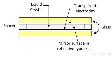 reflective-type-displays