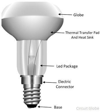 led-bulb-images