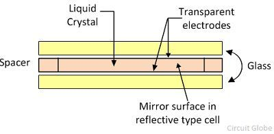 light-crystal-diode