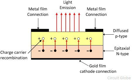Difference Between LED & LCD (with Comparison Chart