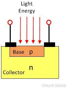 Difference Between Photodiode & Phototransistor (with Comparison ...