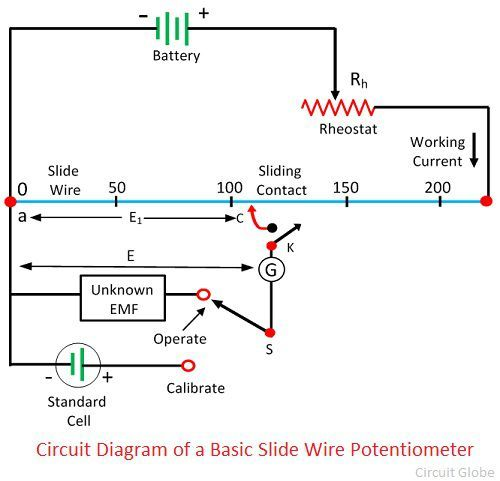 What is Potentiometer (POT)? - Definition, Characteristics ...