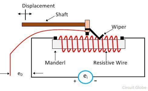 potentiometer-construction