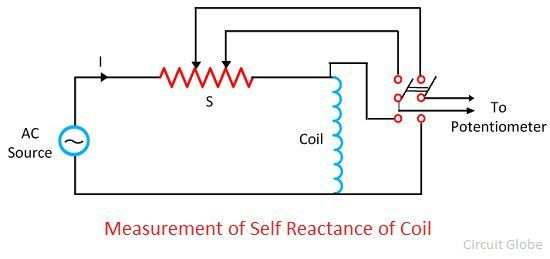 self-reactance-of-a-coil
