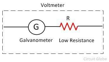 voltmeter-as-a-galvanometer
