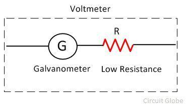 voltmeter-as-a-galvanometer