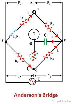 anderson's-bridge-circuit