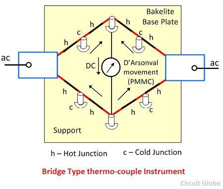 bridge-type-thermocouple-instrument