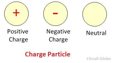 charge-particles