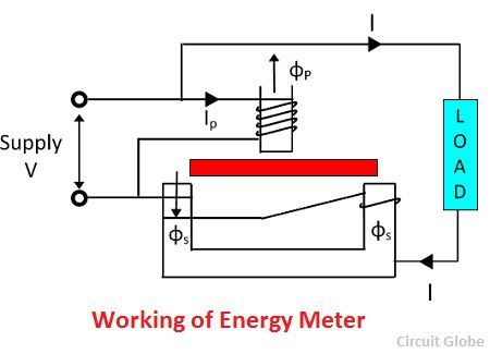 What is Energy Meter? - Definition, Construction, Working ... Ac Hour Meter Wiring Diagram on