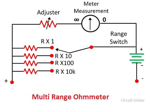 Infinite Resistance Ohmmeter : What is ohmmeter definition series shunt multi