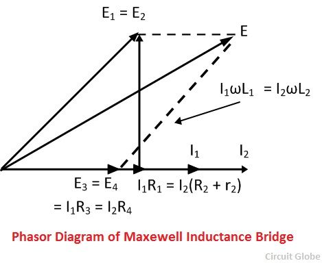 phasor-diagram-inductance-bridge
